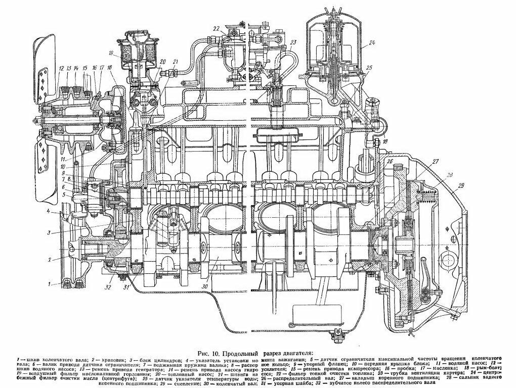 Двигатель механизмы двигателя ЗИЛ-130.