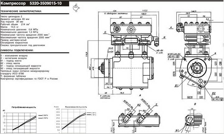 КАМАЗ.  5320-3509015-10 поршневого типа, компрессор двухцилиндровый повышенной производительности.