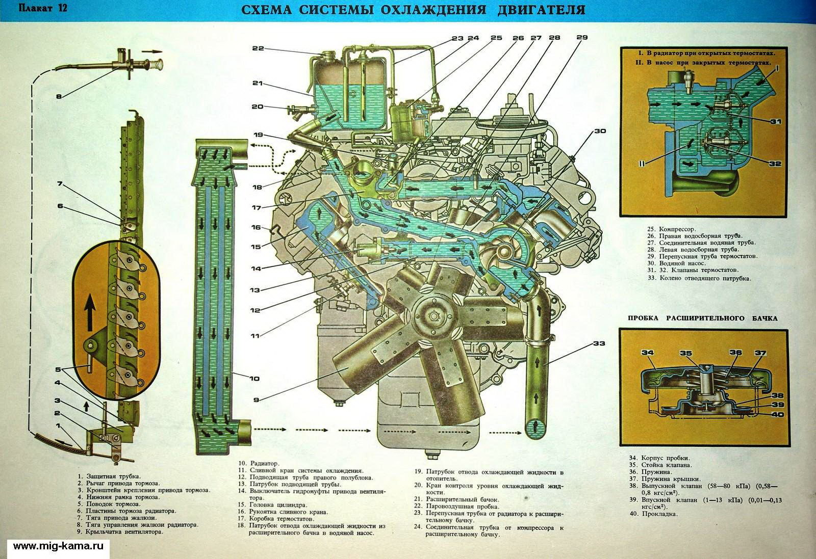 Система смазки двигателя камаз схема