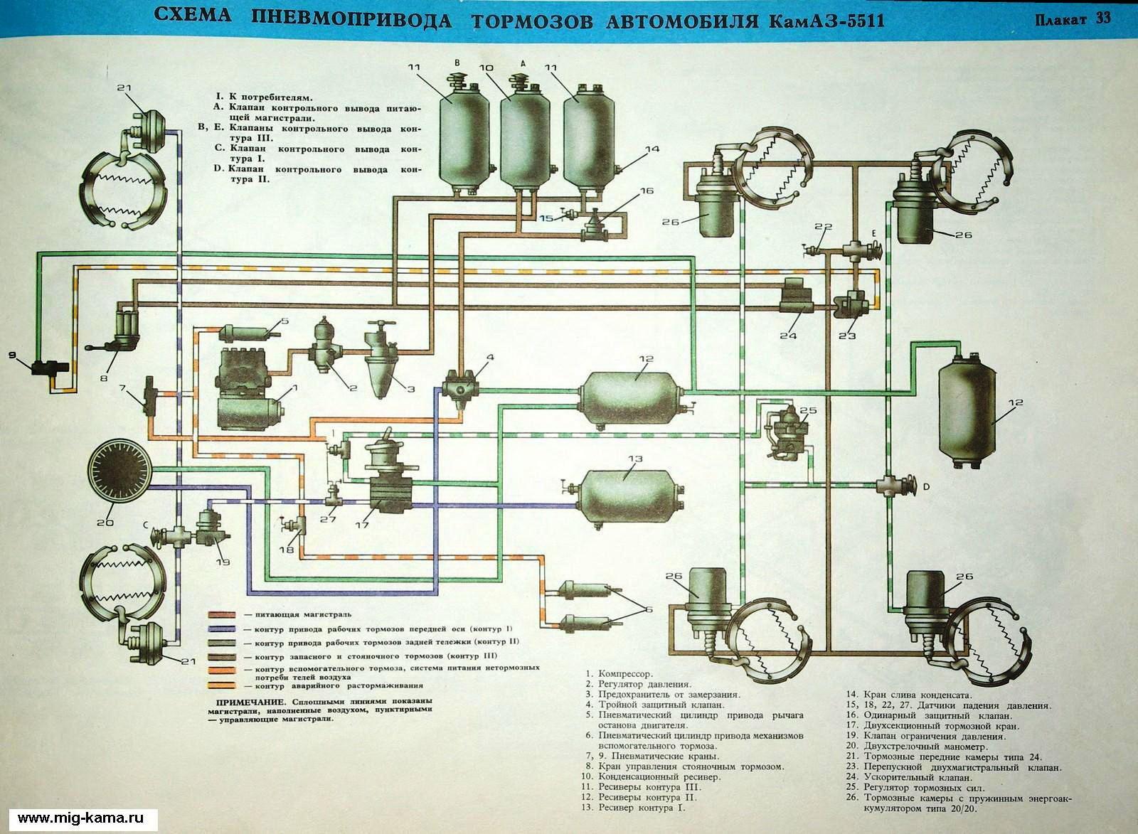 Схема воздушной системы камаз