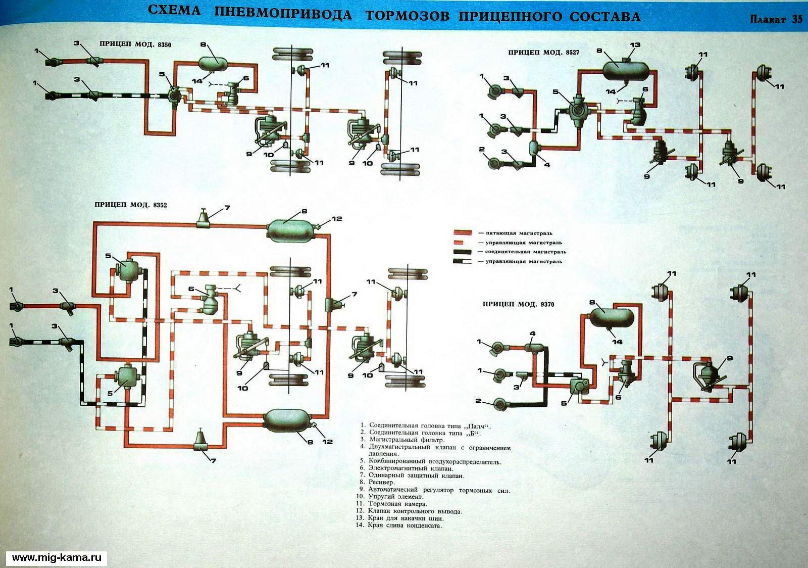 Схема подвески прицепа крона
