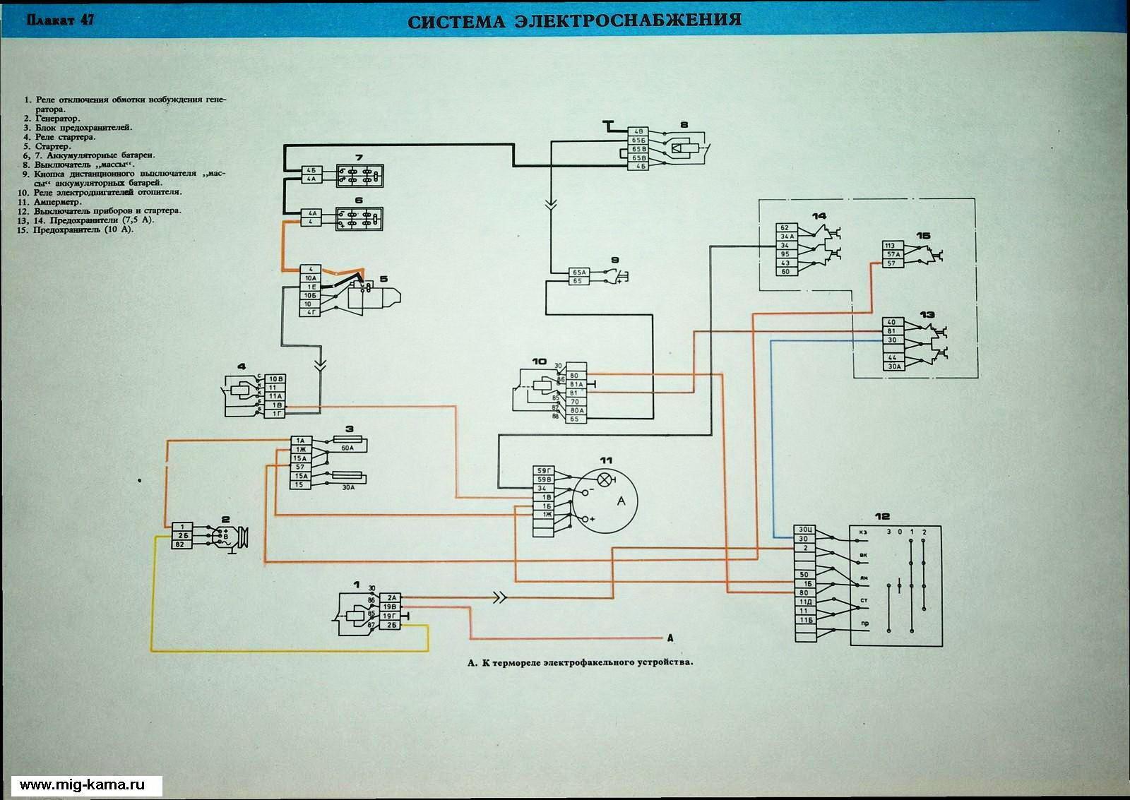 цветная схема электрооборудования камаз 4310 скачать