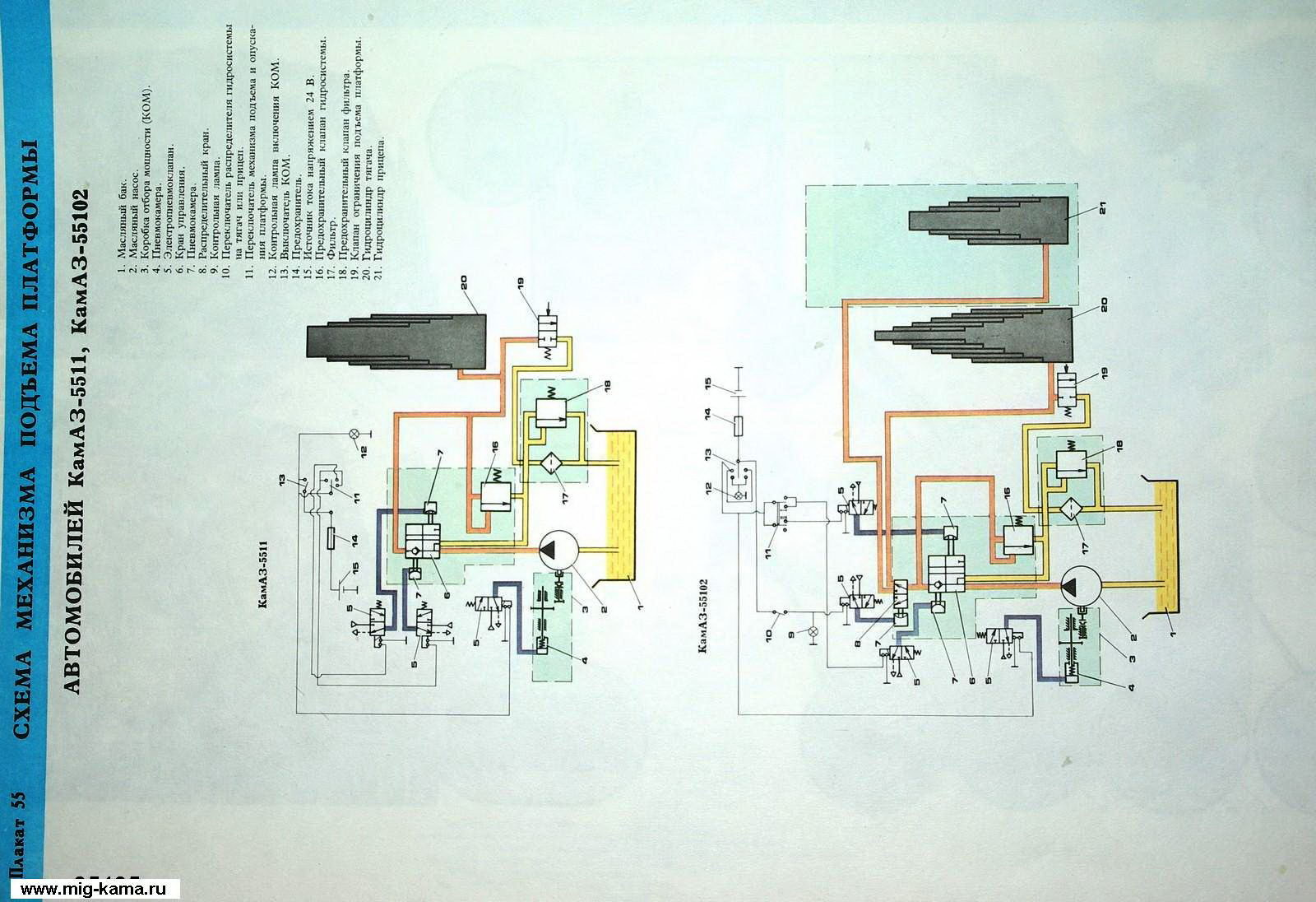 Система охлаждения камаз 5320 схема фото 563