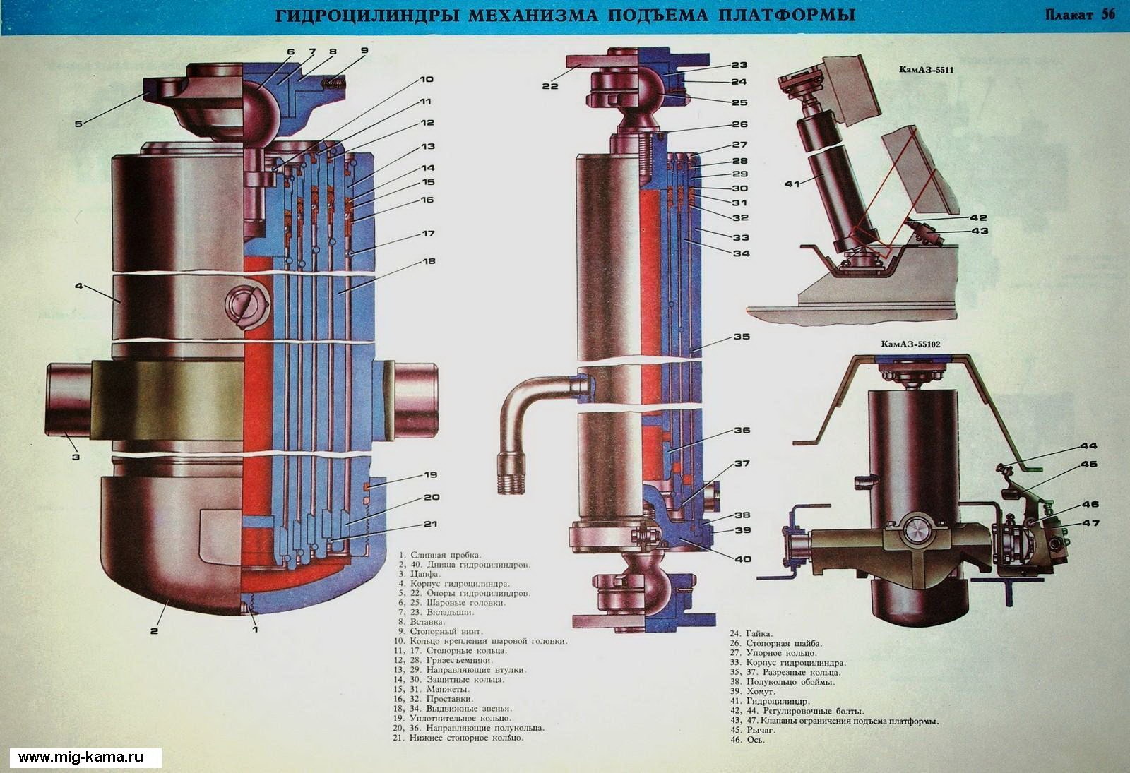 Ремонт гидроцилиндра газ-53 своими руками